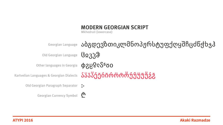Akaki RazmadzeAtypi_Prs_Georgian_Page_34